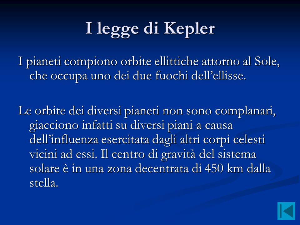 I legge di Kepler I pianeti compiono orbite ellittiche attorno al Sole, che occupa uno dei due fuochi dell'ellisse.