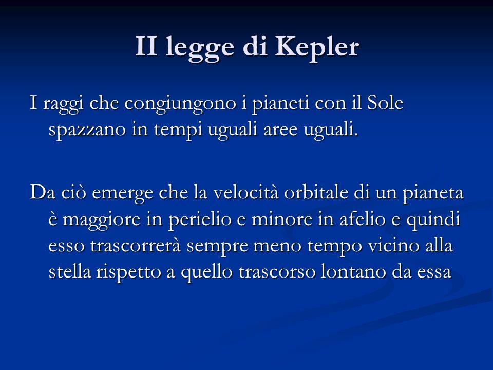 II legge di Kepler I raggi che congiungono i pianeti con il Sole spazzano in tempi uguali aree uguali.