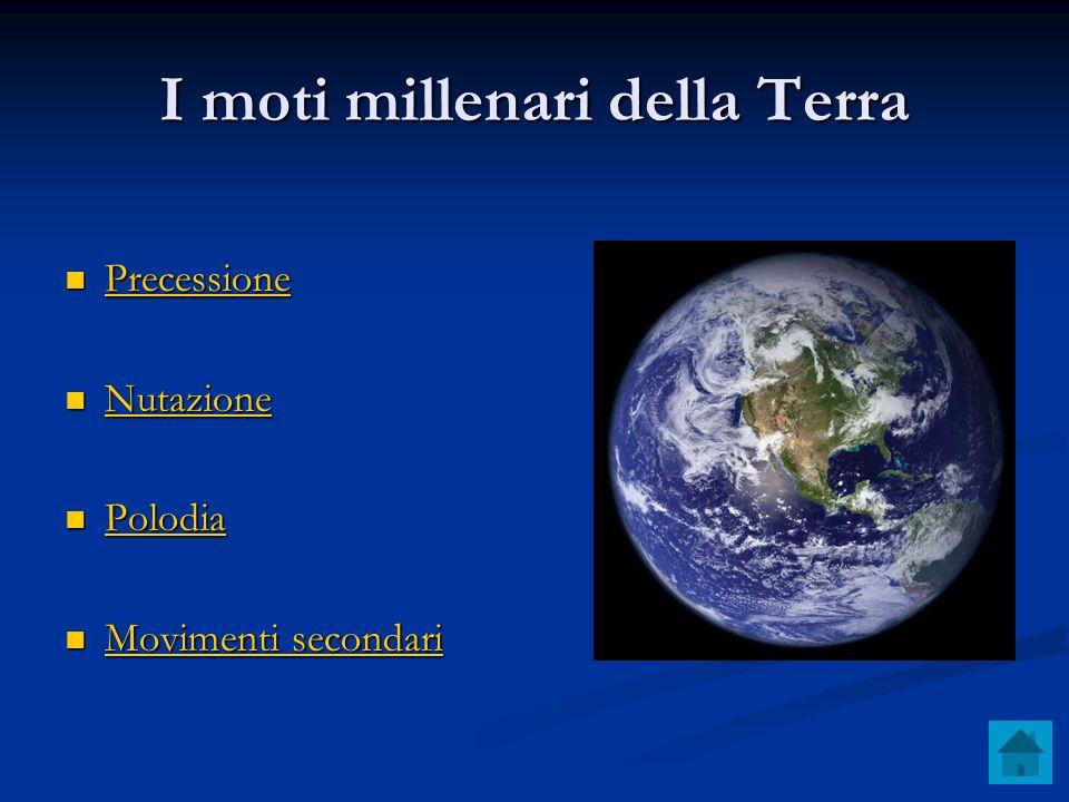 I moti millenari della Terra