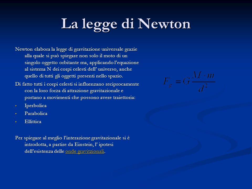 La legge di Newton