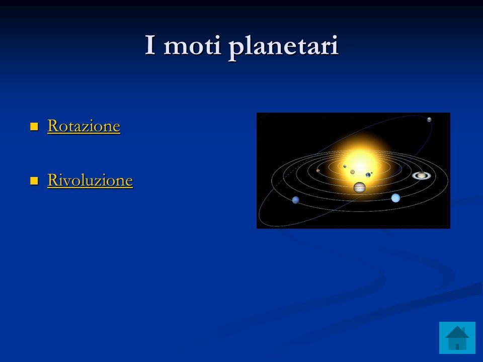 I moti planetari Rotazione Rivoluzione