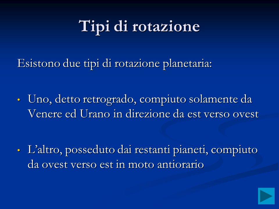 Tipi di rotazione Esistono due tipi di rotazione planetaria: