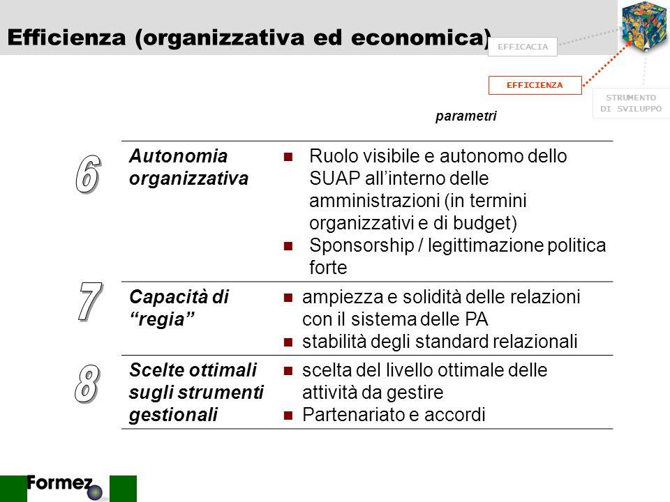 Efficienza (organizzativa ed economica)