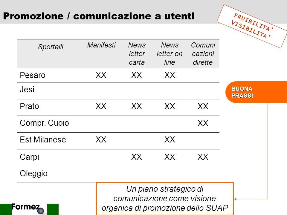 Promozione / comunicazione a utenti