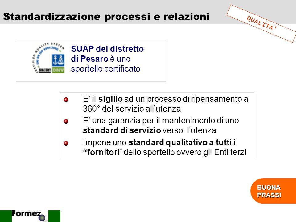 Standardizzazione processi e relazioni
