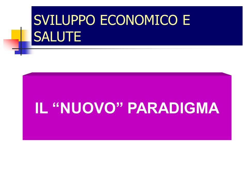 SVILUPPO ECONOMICO E SALUTE
