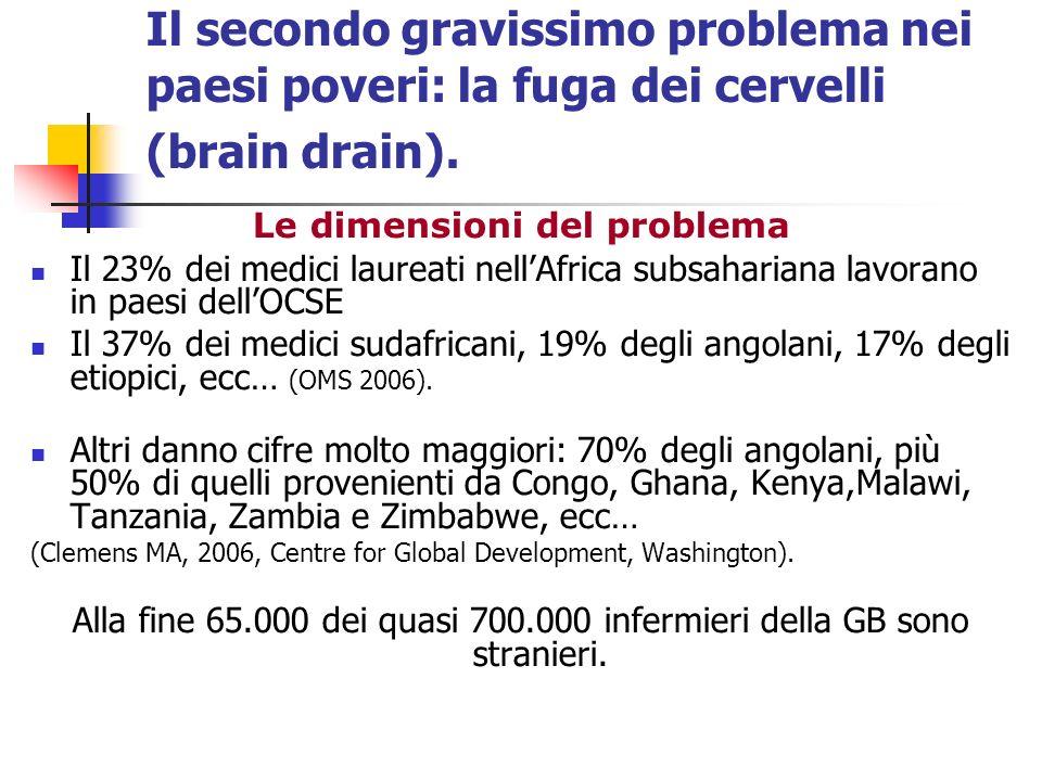 Il secondo gravissimo problema nei paesi poveri: la fuga dei cervelli (brain drain).