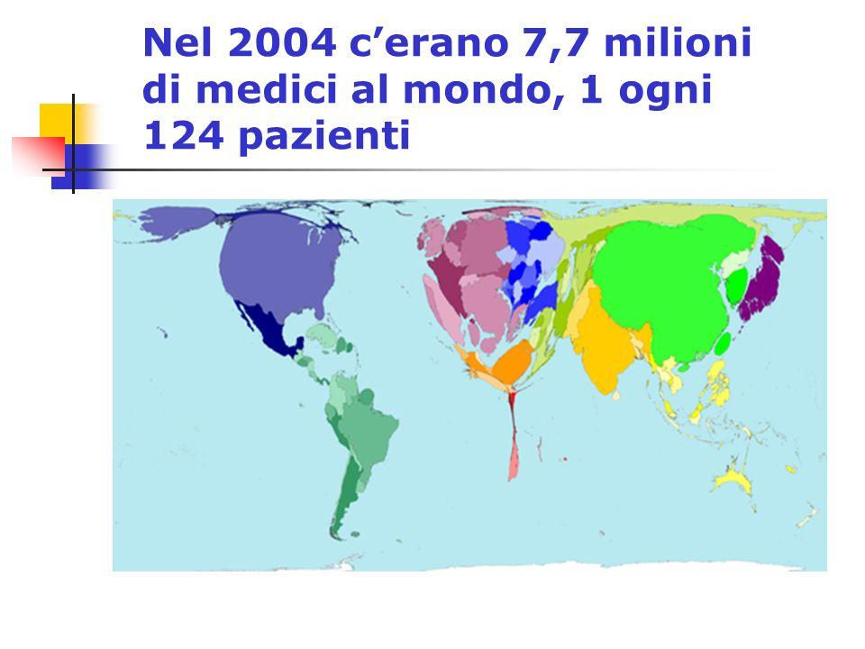 Nel 2004 c'erano 7,7 milioni di medici al mondo, 1 ogni 124 pazienti