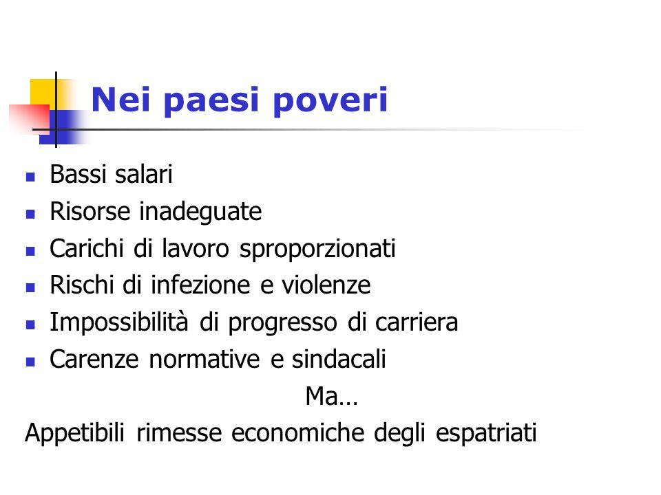 Nei paesi poveri Bassi salari Risorse inadeguate