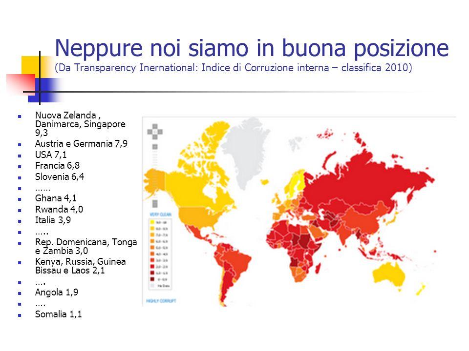 Neppure noi siamo in buona posizione (Da Transparency Inernational: Indice di Corruzione interna – classifica 2010)