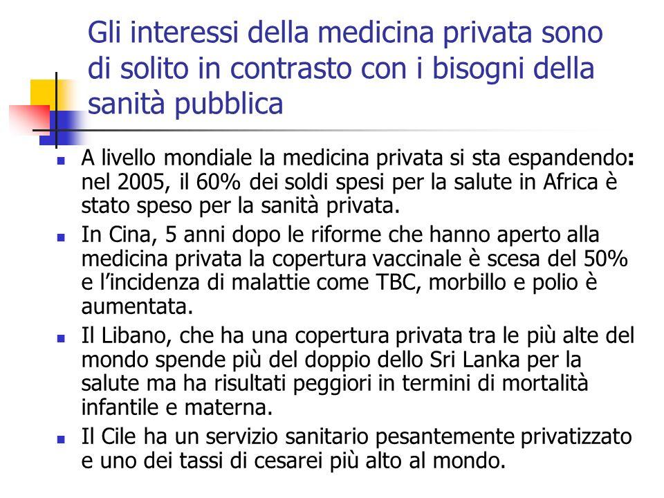 Gli interessi della medicina privata sono di solito in contrasto con i bisogni della sanità pubblica