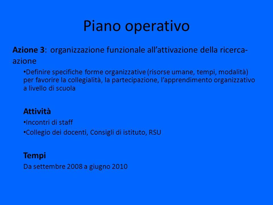 Piano operativo Azione 3: organizzazione funzionale all'attivazione della ricerca-azione.