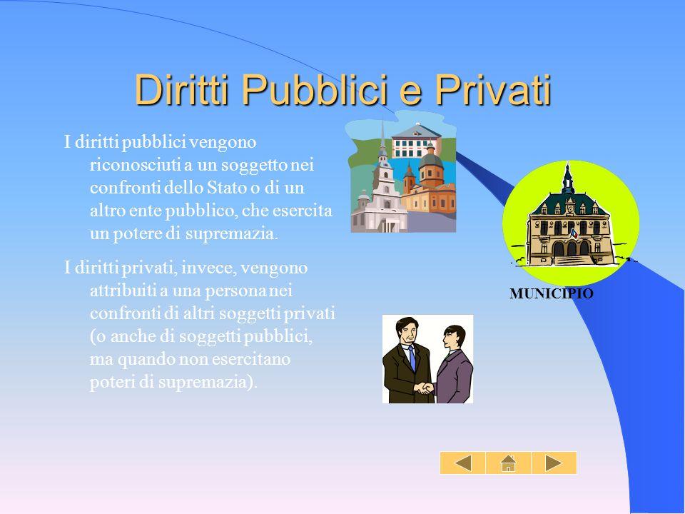 Diritti Pubblici e Privati