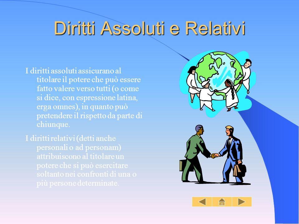Diritti Assoluti e Relativi