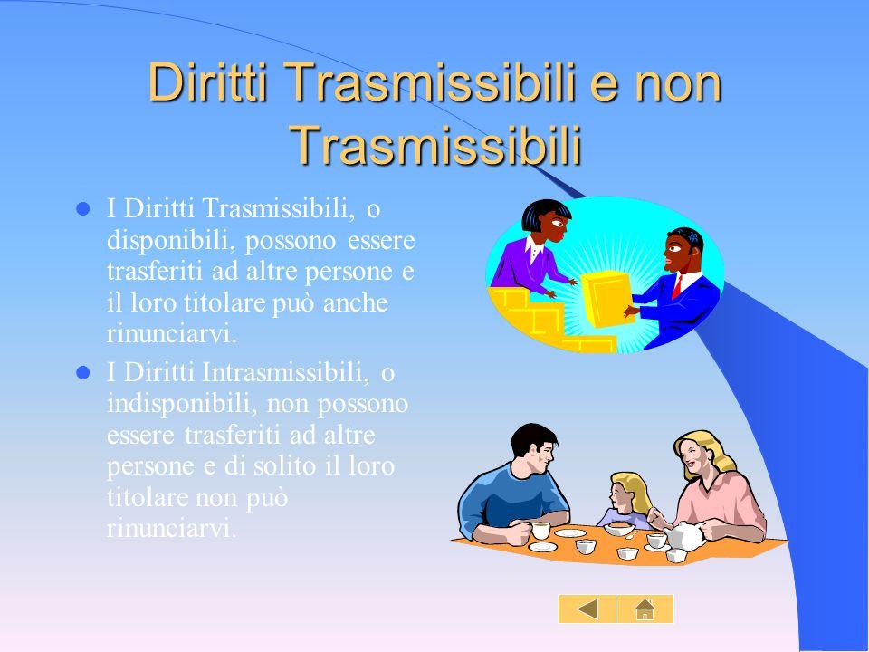 Diritti Trasmissibili e non Trasmissibili