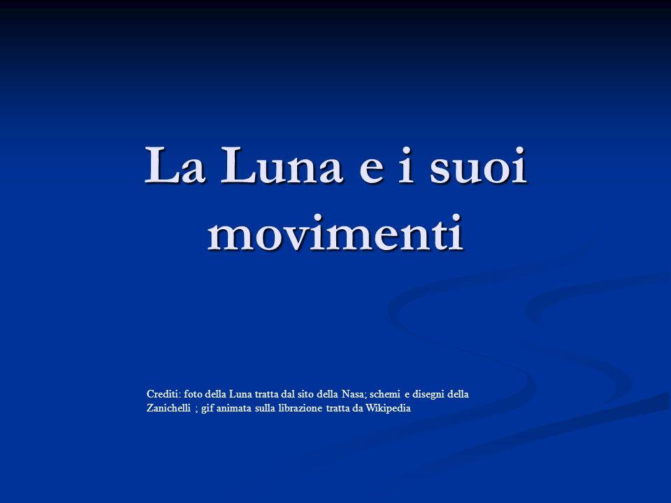 La Luna e i suoi movimenti