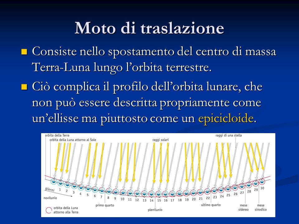 Moto di traslazione Consiste nello spostamento del centro di massa Terra-Luna lungo l'orbita terrestre.