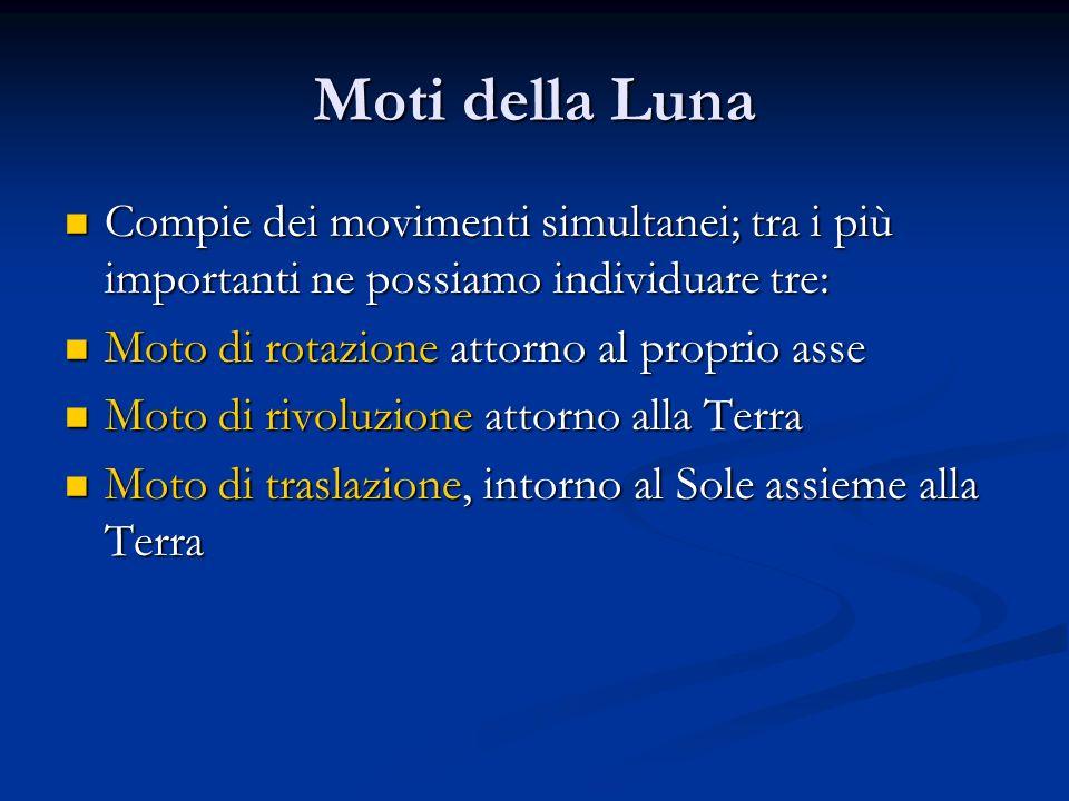 Moti della LunaCompie dei movimenti simultanei; tra i più importanti ne possiamo individuare tre: Moto di rotazione attorno al proprio asse.