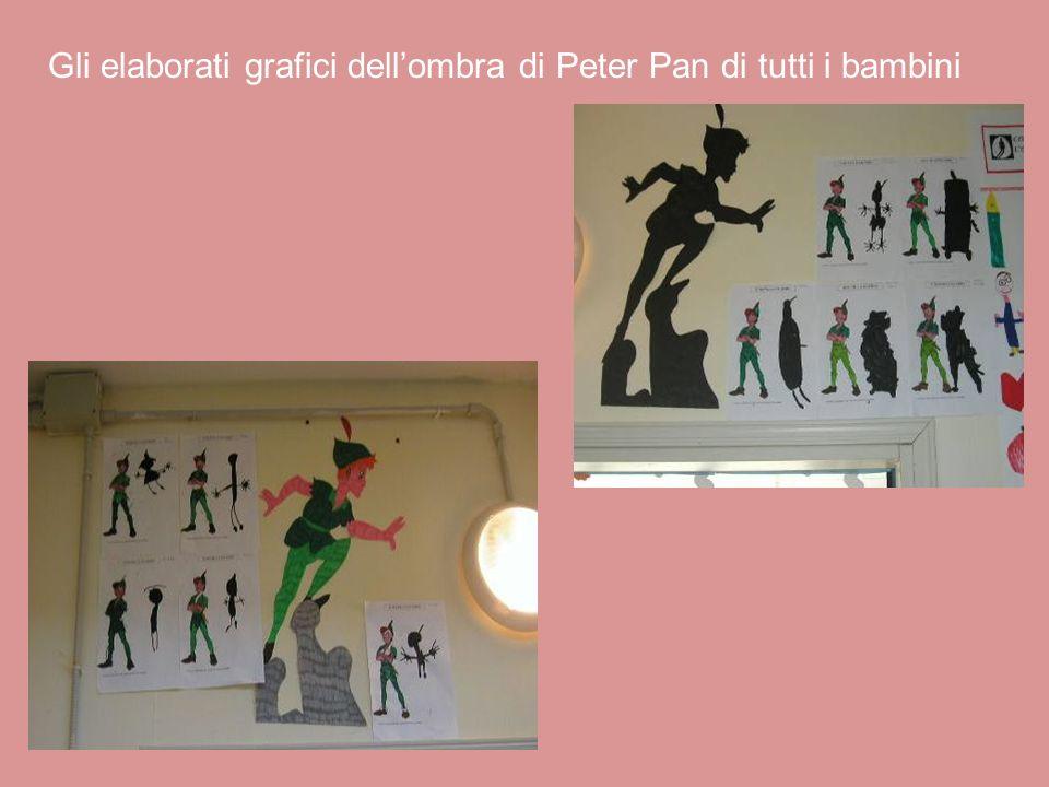 Gli elaborati grafici dell'ombra di Peter Pan di tutti i bambini