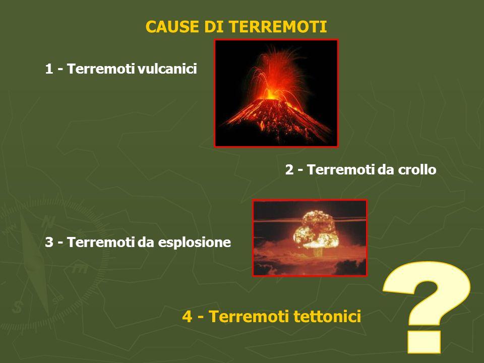 CAUSE DI TERREMOTI 4 - Terremoti tettonici 1 - Terremoti vulcanici
