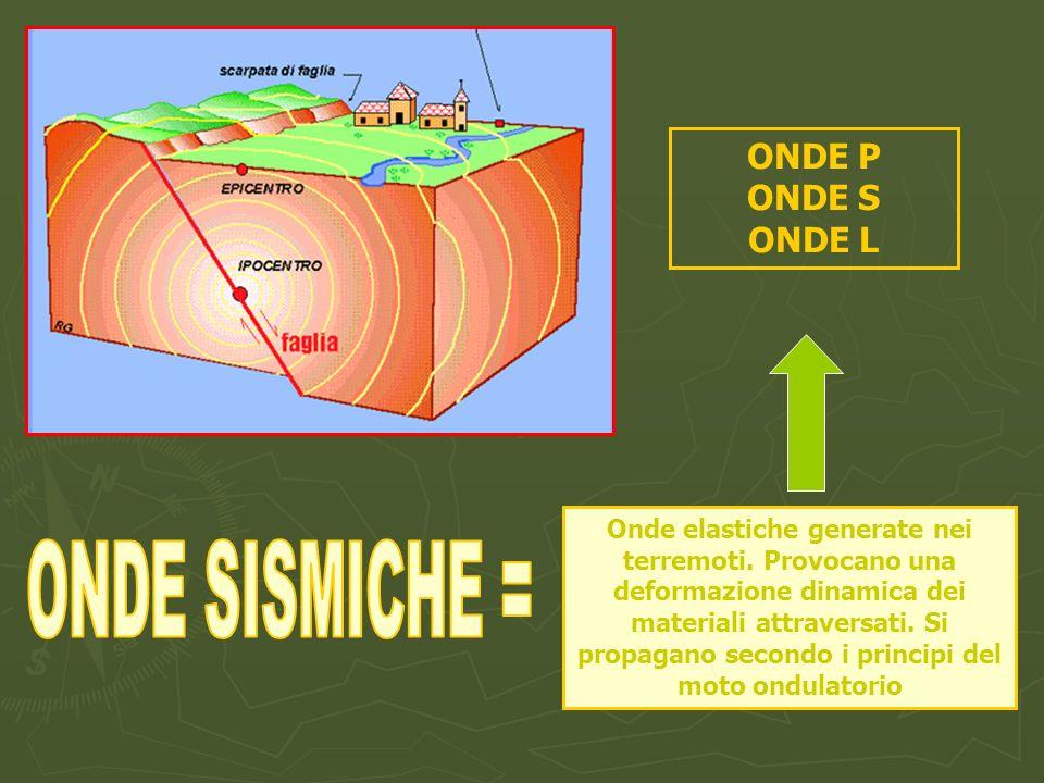 ONDE SISMICHE = ONDE P ONDE S ONDE L