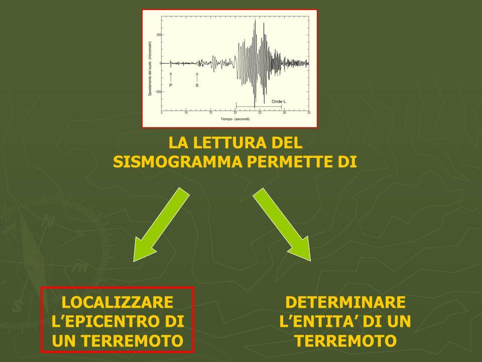 LA LETTURA DEL SISMOGRAMMA PERMETTE DI