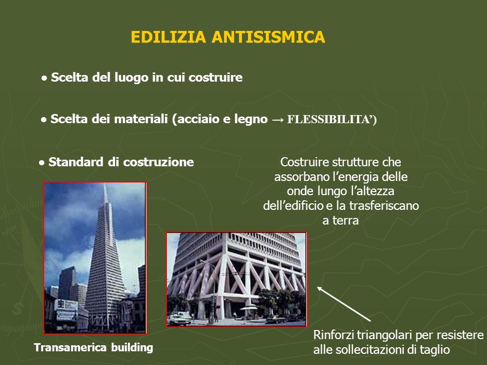 ● Scelta del luogo in cui costruire Transamerica building
