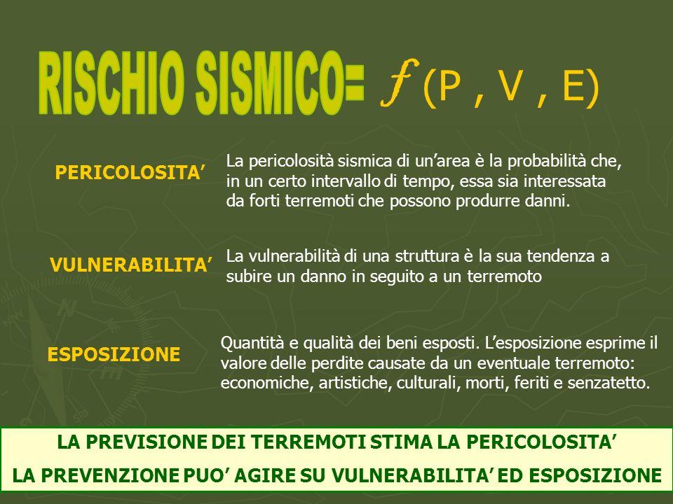 f (P , V , E) RISCHIO SISMICO= PERICOLOSITA' VULNERABILITA'