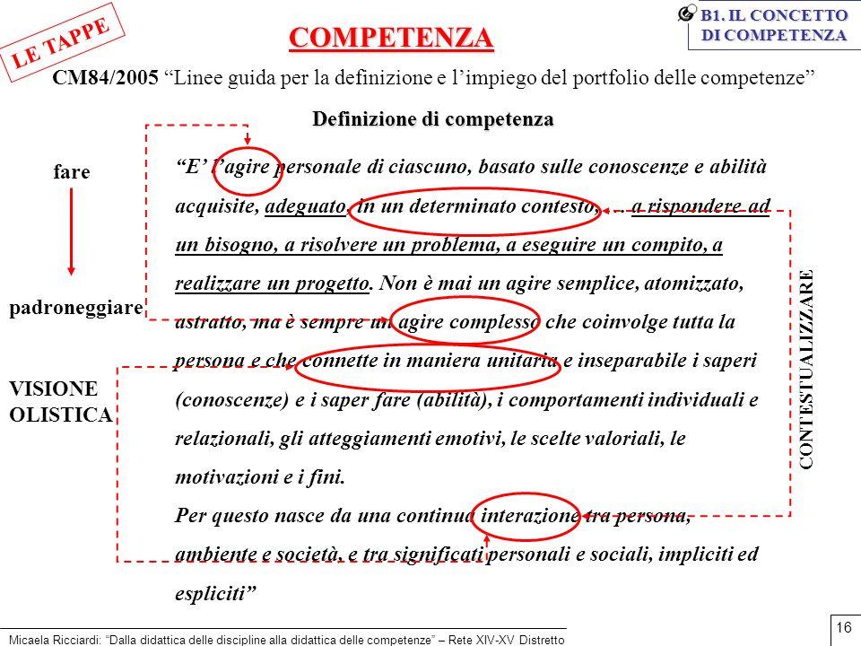 B1. IL CONCETTO DI COMPETENZA Definizione di competenza