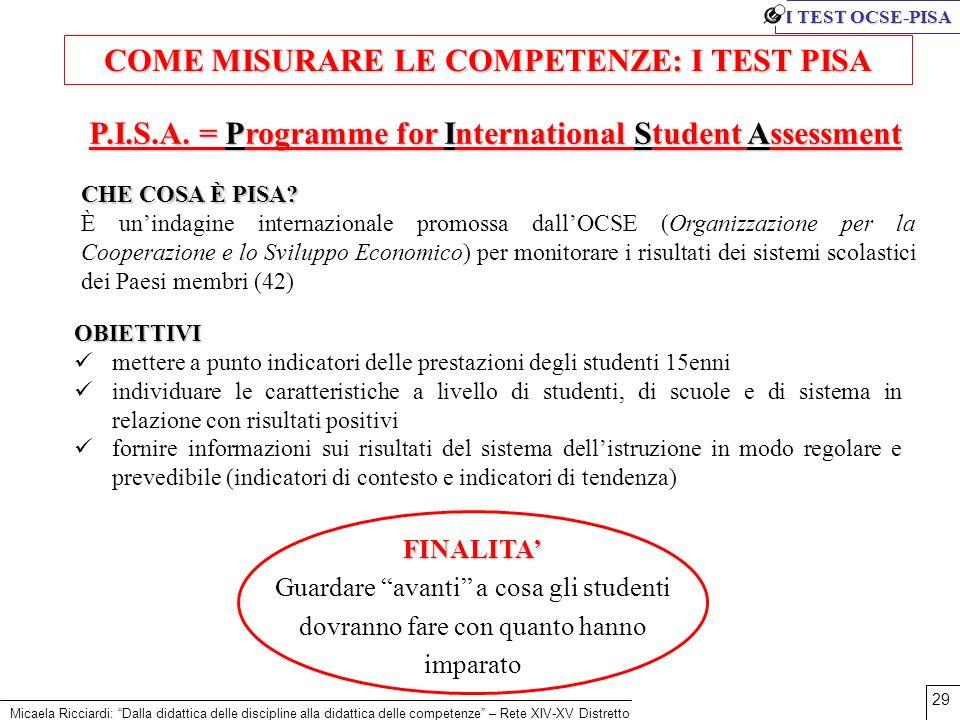 COME MISURARE LE COMPETENZE: I TEST PISA