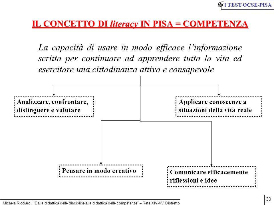 IL CONCETTO DI literacy IN PISA = COMPETENZA