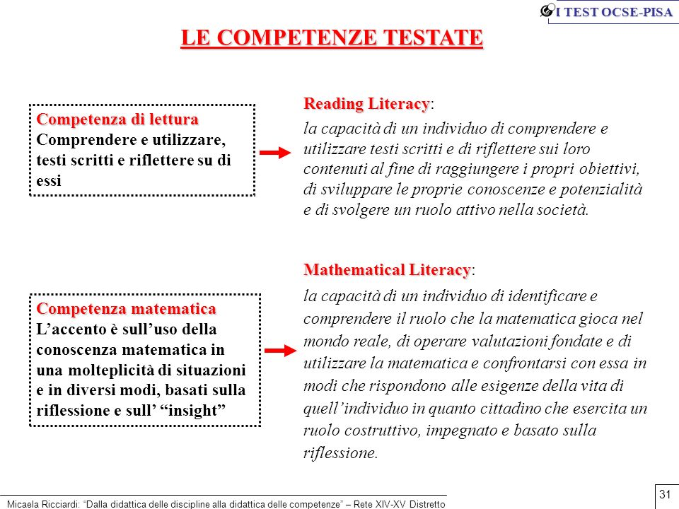 LE COMPETENZE TESTATE Reading Literacy: