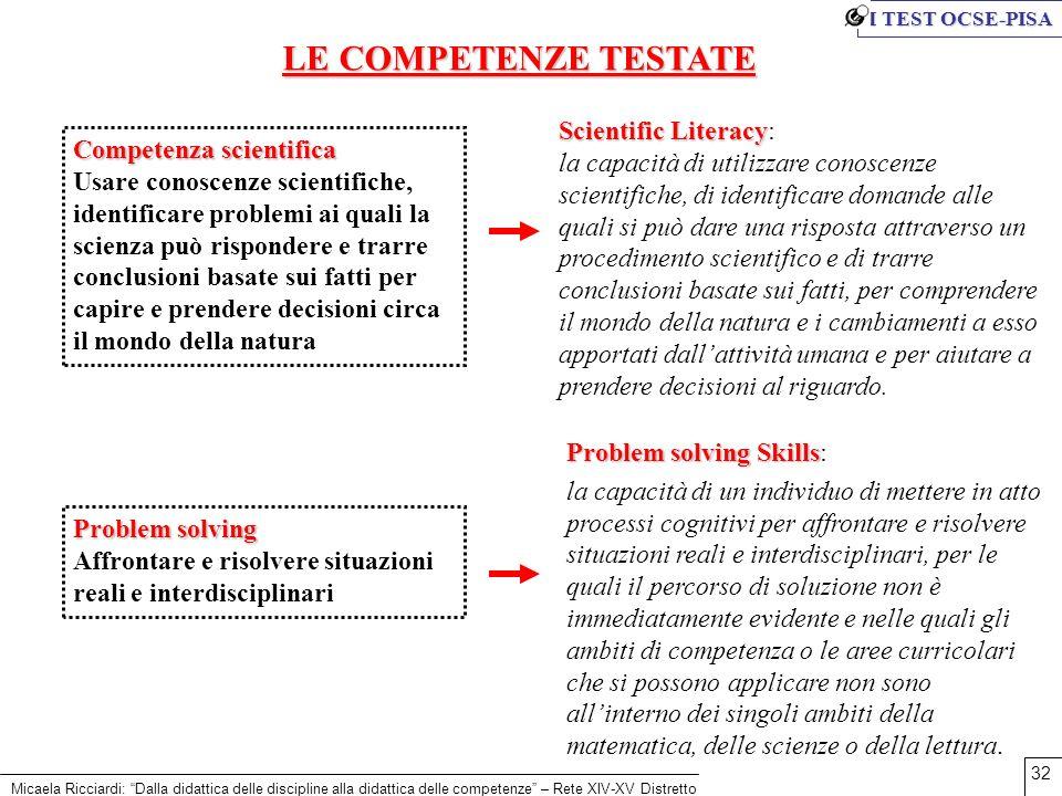 LE COMPETENZE TESTATE Scientific Literacy: Competenza scientifica