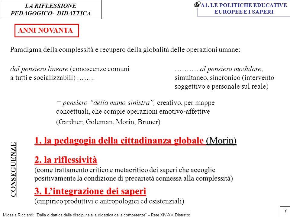1. la pedagogia della cittadinanza globale (Morin)