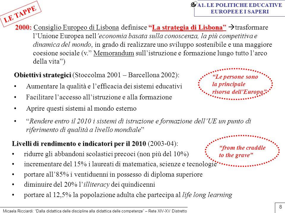 A1. LE POLITICHE EDUCATIVE EUROPEE E I SAPERI