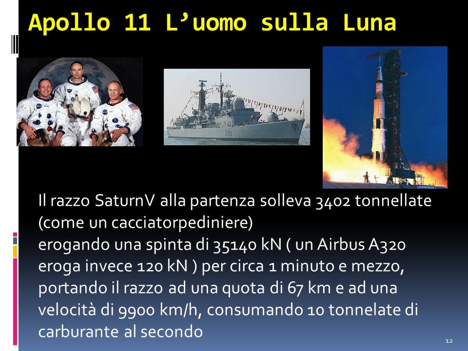 Apollo 11 L'uomo sulla Luna