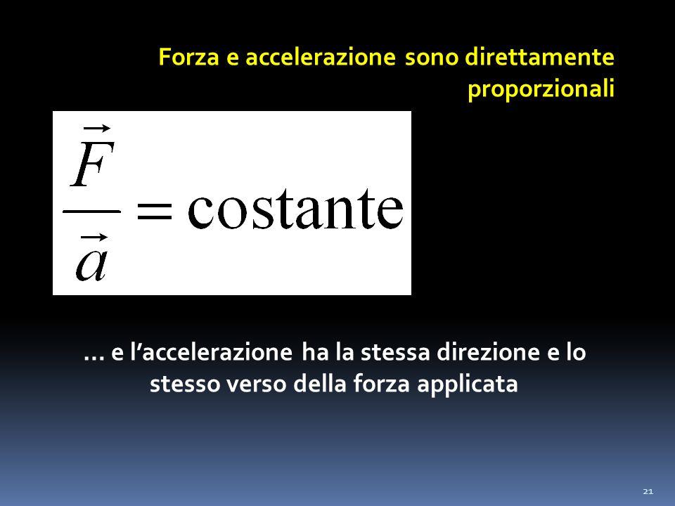 Forza e accelerazione sono direttamente proporzionali
