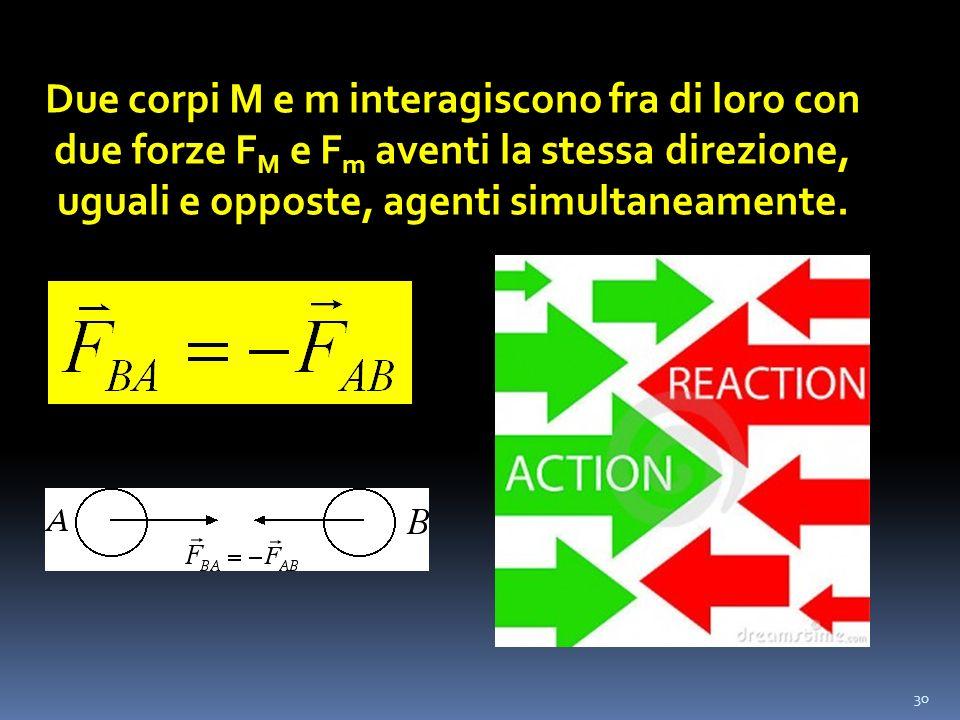 Due corpi M e m interagiscono fra di loro con due forze FM e Fm aventi la stessa direzione, uguali e opposte, agenti simultaneamente.