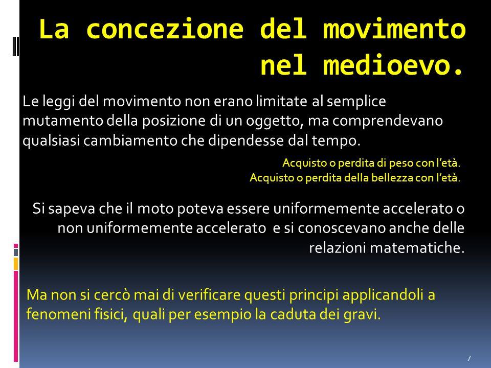La concezione del movimento nel medioevo.