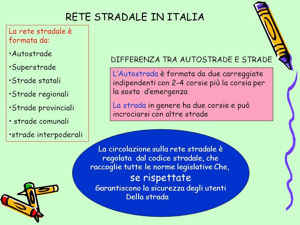 RETE STRADALE IN ITALIA