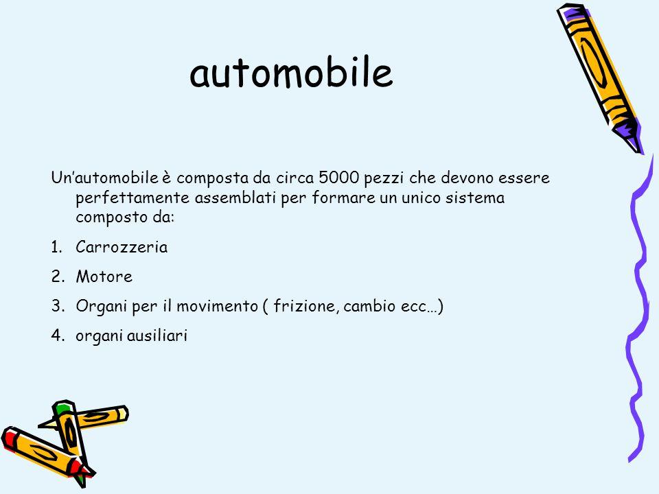 automobile Un'automobile è composta da circa 5000 pezzi che devono essere perfettamente assemblati per formare un unico sistema composto da: