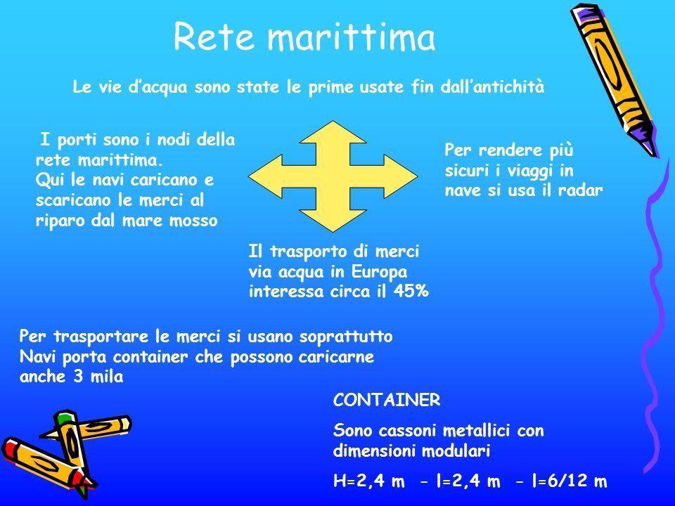 Rete marittima Le vie d'acqua sono state le prime usate fin dall'antichità. I porti sono i nodi della rete marittima.