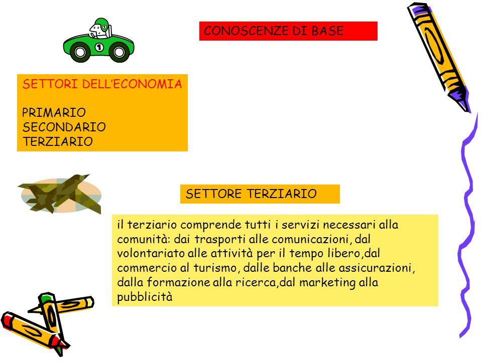 CONOSCENZE DI BASE SETTORI DELL'ECONOMIA. PRIMARIO. SECONDARIO. TERZIARIO. SETTORE TERZIARIO.