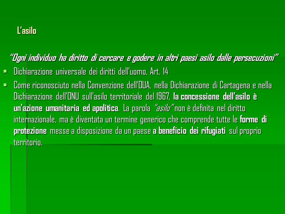 Dichiarazione universale dei diritti dell'uomo, Art. 14