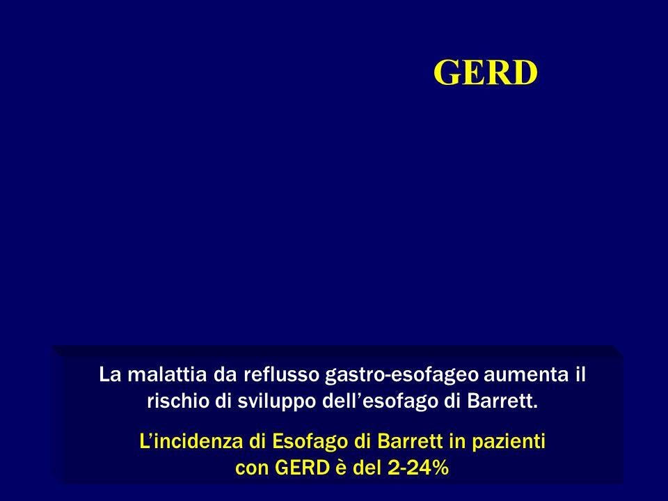 L'incidenza di Esofago di Barrett in pazienti con GERD è del 2-24%