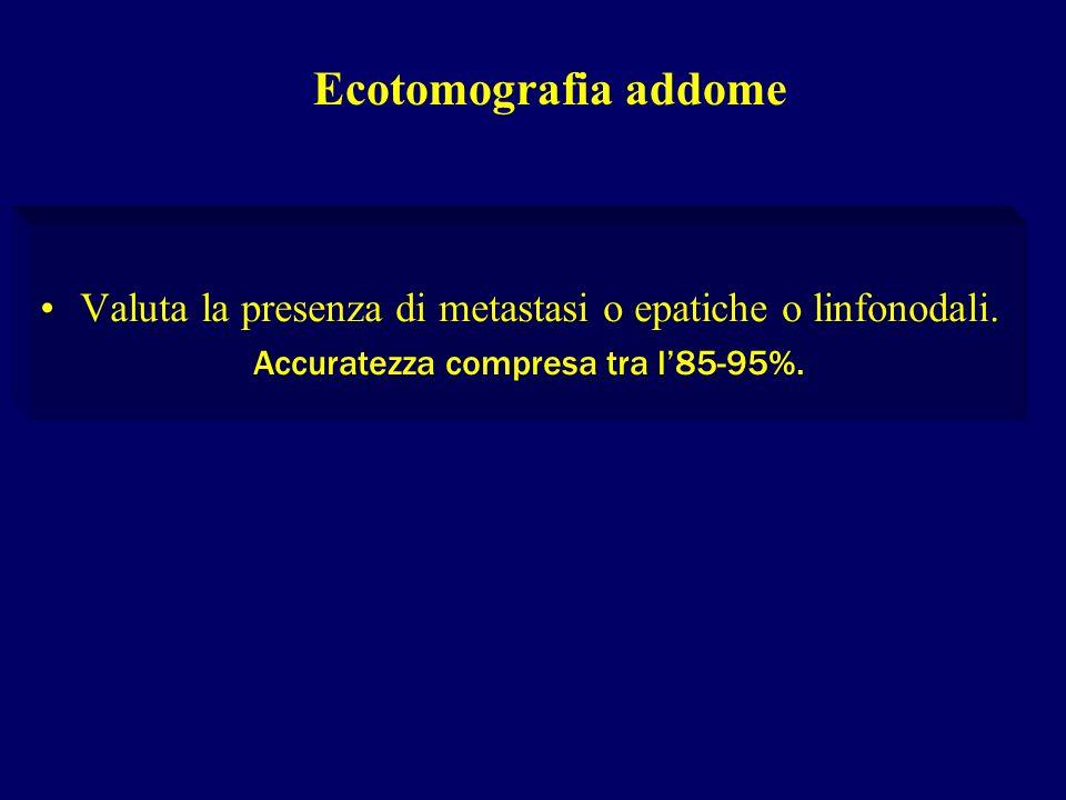 Ecotomografia addome Valuta la presenza di metastasi o epatiche o linfonodali.