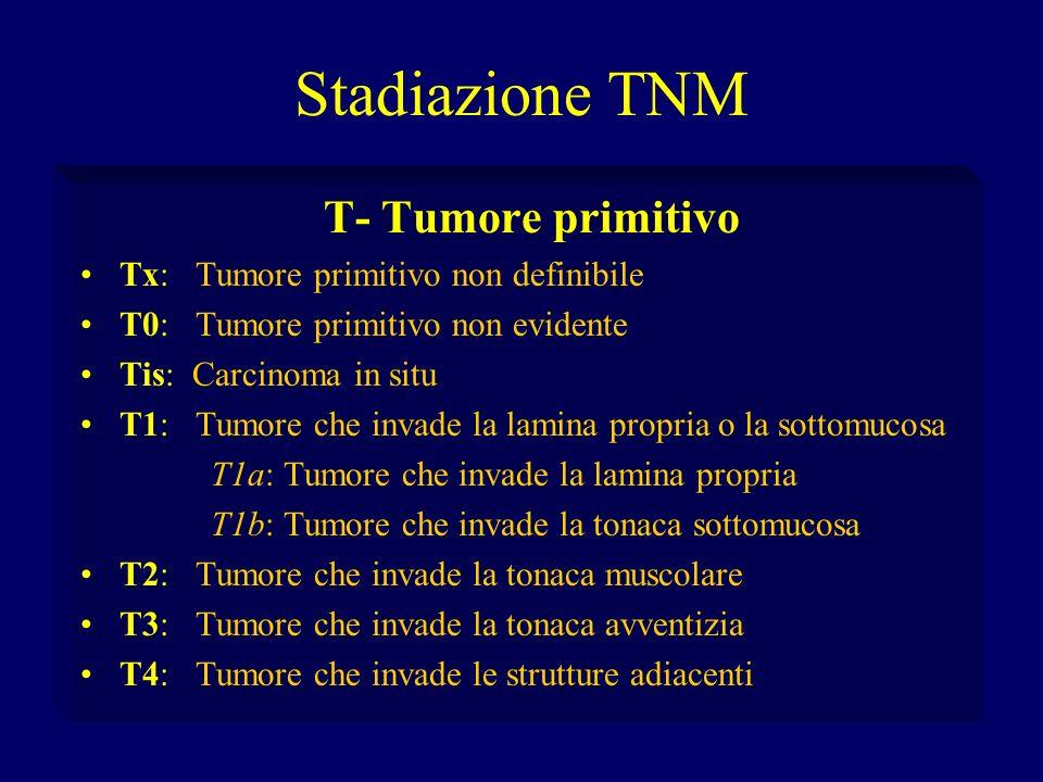 Stadiazione TNM T- Tumore primitivo
