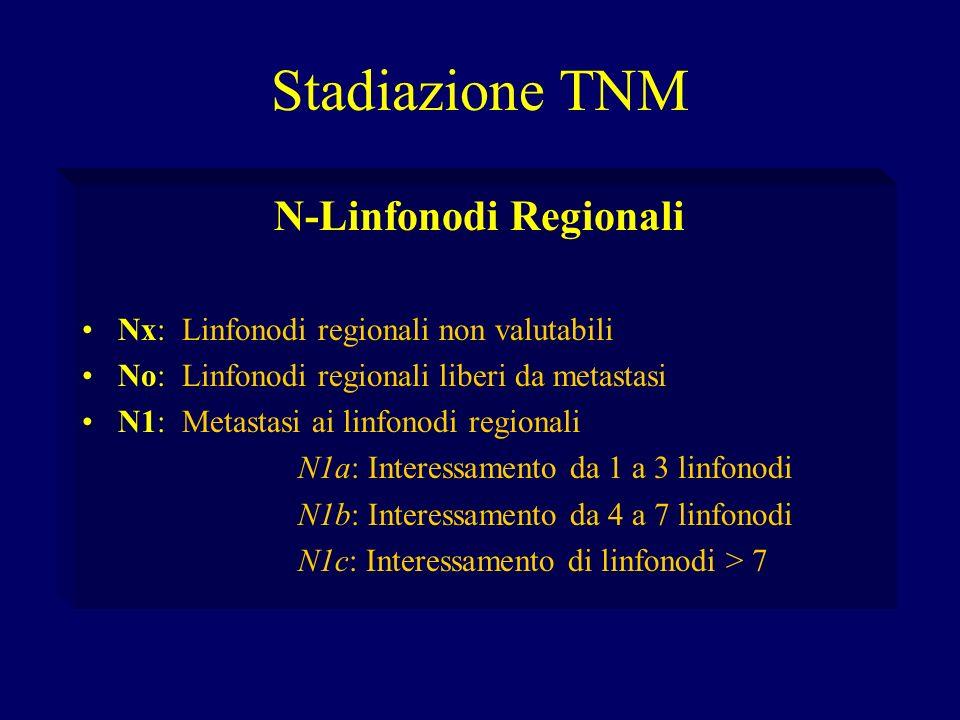 Stadiazione TNM N-Linfonodi Regionali