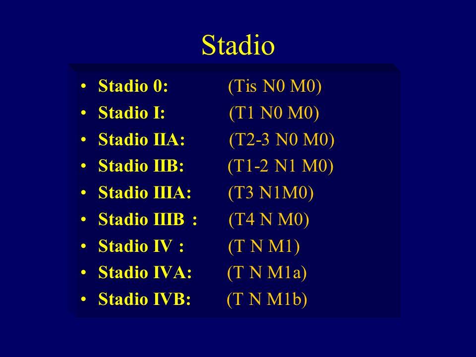 Stadio Stadio 0: (Tis N0 M0) Stadio I: (T1 N0 M0)