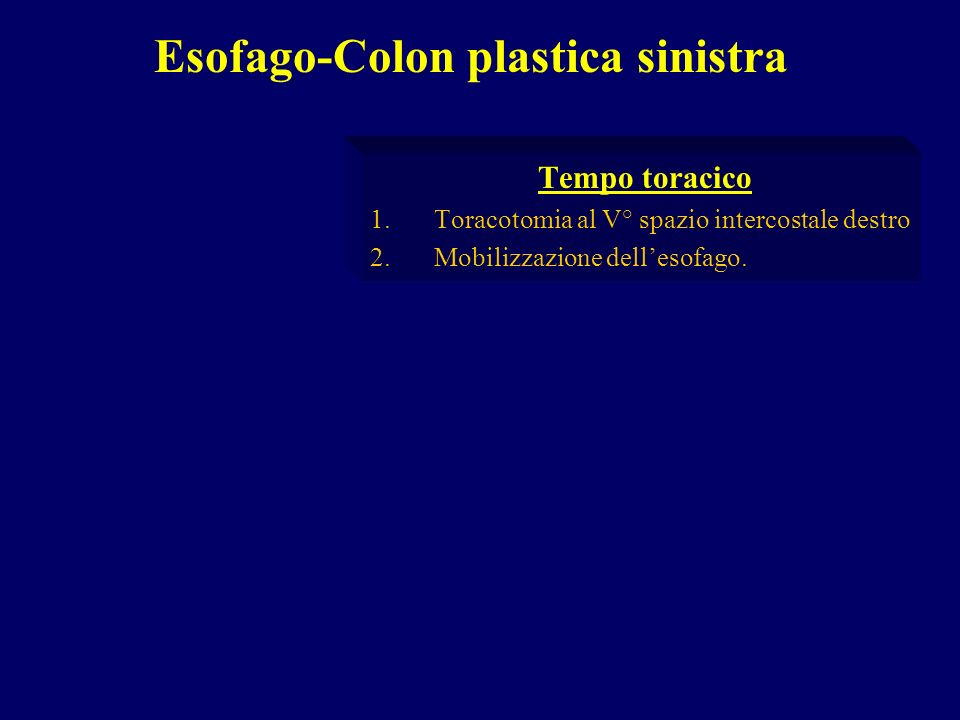 Esofago-Colon plastica sinistra